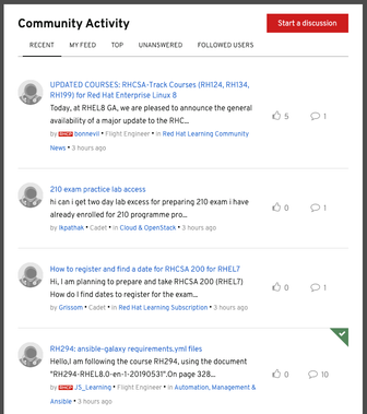 Red Hat Learning Community community activity feed.png